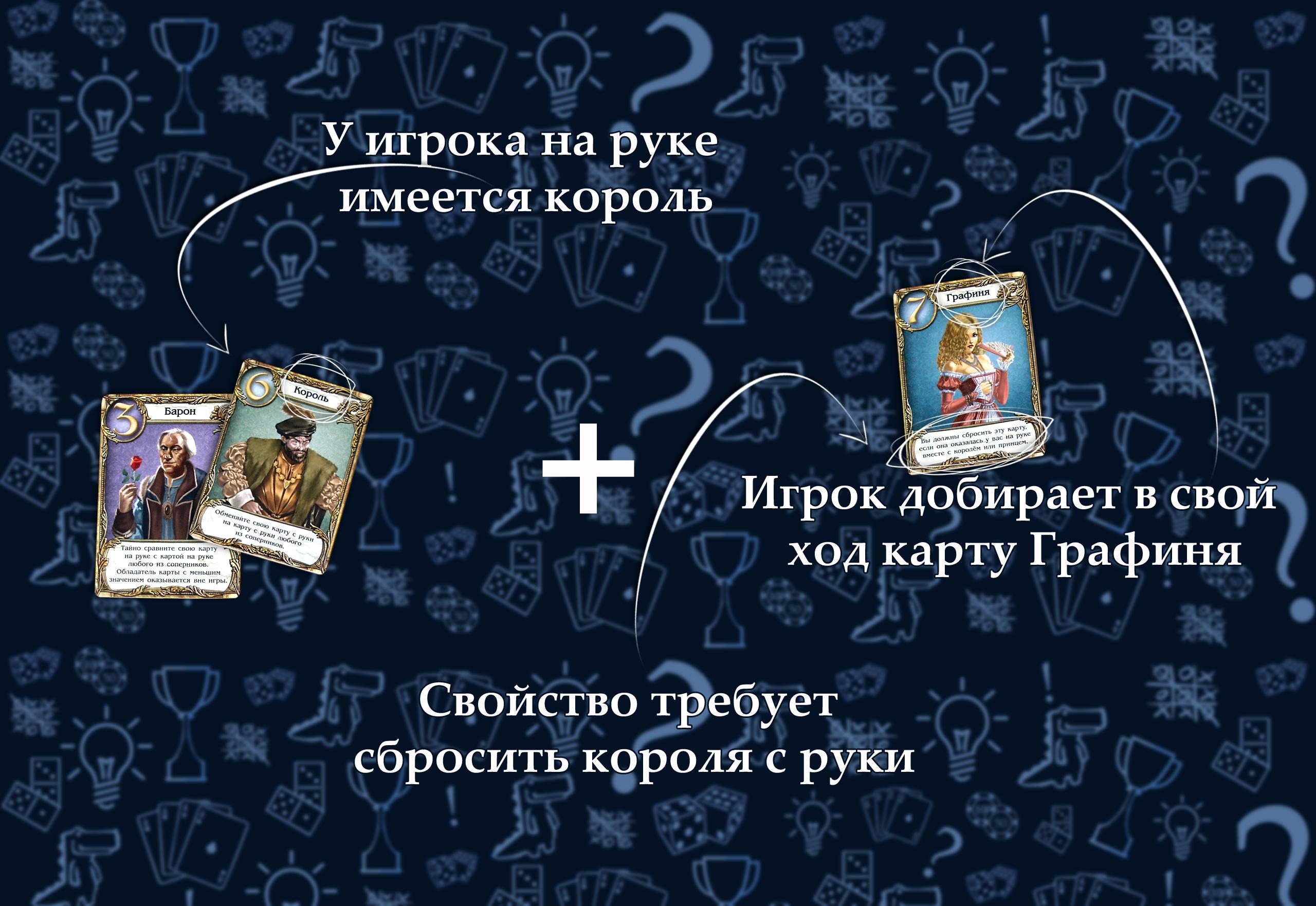 Необходимость сбросить карту из-за свойства в настольной игре тайное послание