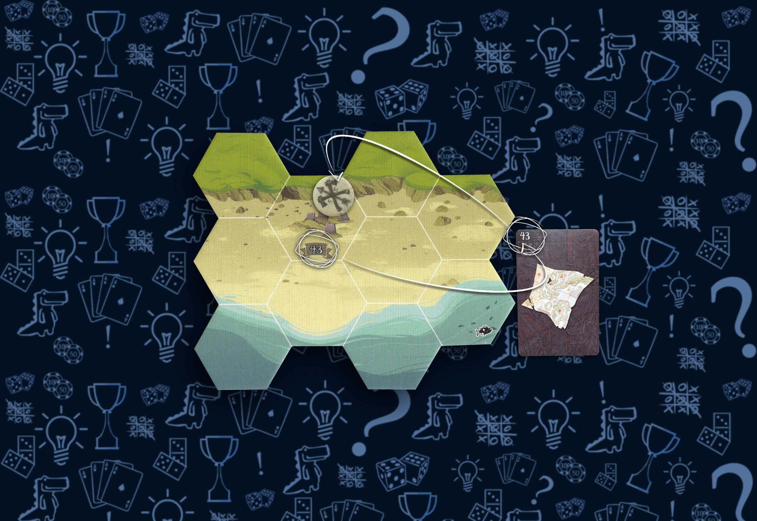 Исследование настольная игра «Остаться в живых: неизведанные земли»