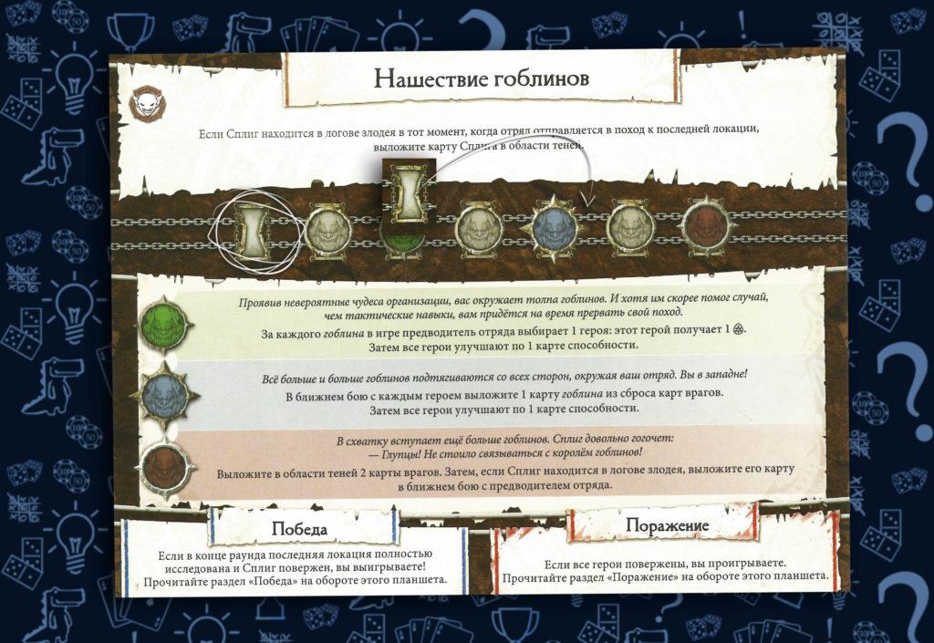 Перемещение индикатора по планшету испытания настольная игра Герои Терринота (rolethedice.ru Бросьте Кости)
