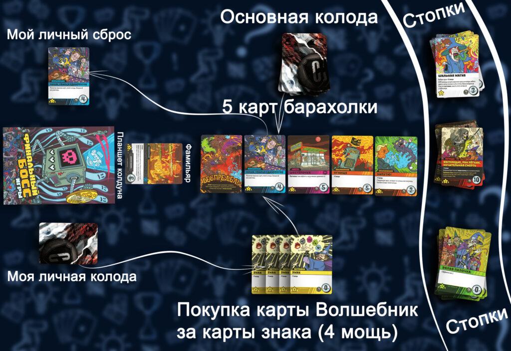 Как играть в эпичные схватки боевых магов крутагидон (rolethedice.ru Бросьте Кости)
