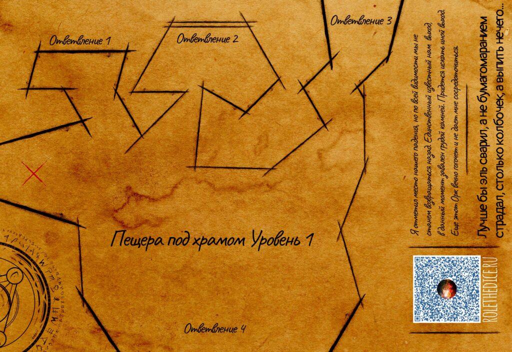 Уровень 1 Настольная ролевая игра Тавернские Байки (rolethedice.ru Бросьте Кости)