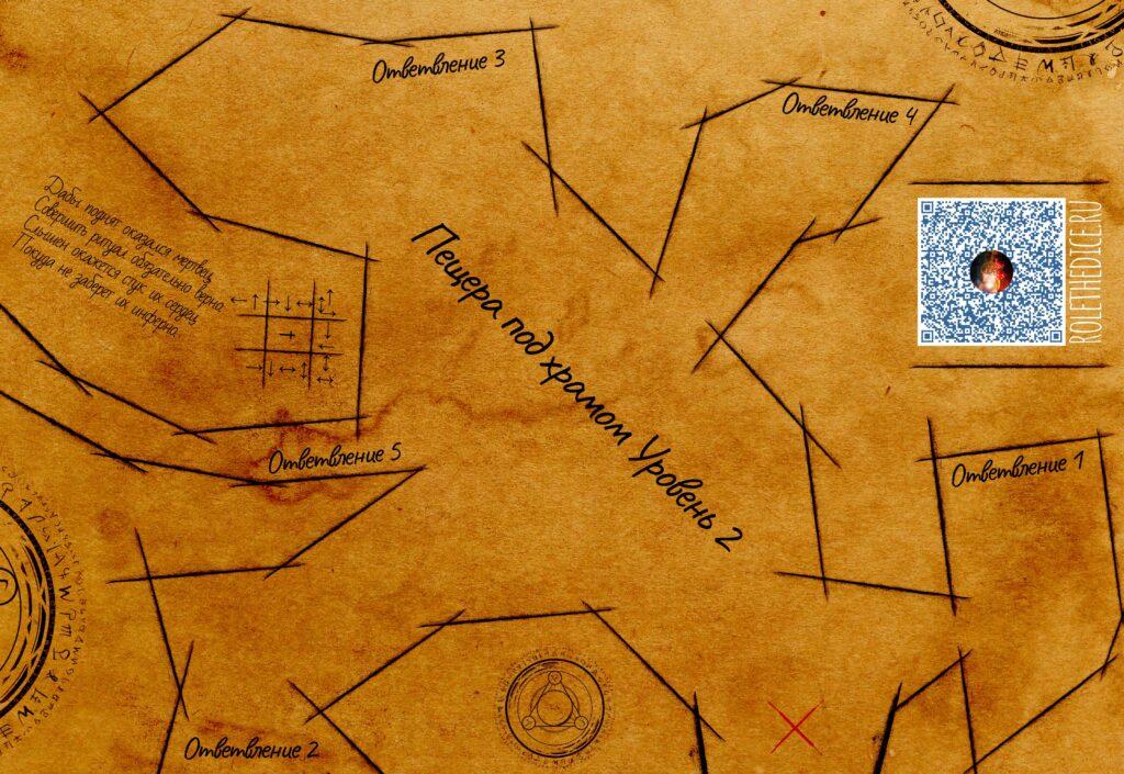 Уровень 2 Настольная ролевая игра Тавернские Байки (rolethedice.ru Бросьте Кости)