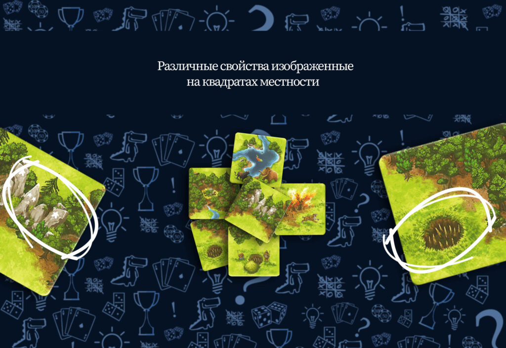 Квадраты местности и их особенности в настольной игре Каркассон: Охотники и собиратели (rolethedice.ru Бросьте Кости)
