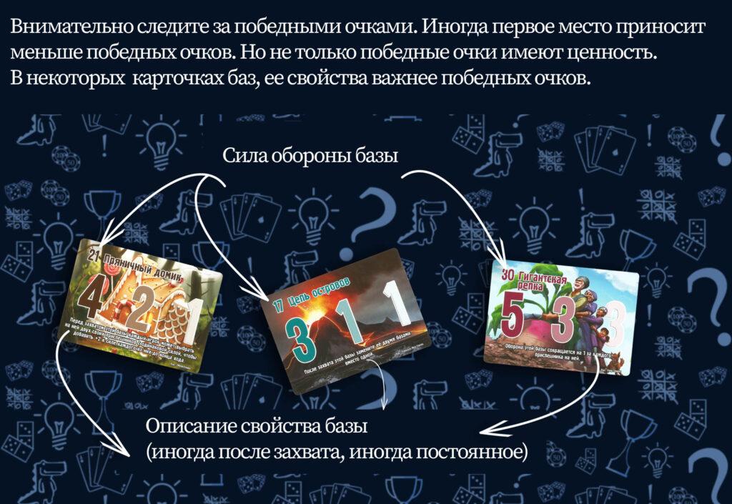 Карточки баз Замес культурный шок настольная игра (rolethedice.ru Бросьте Кости)