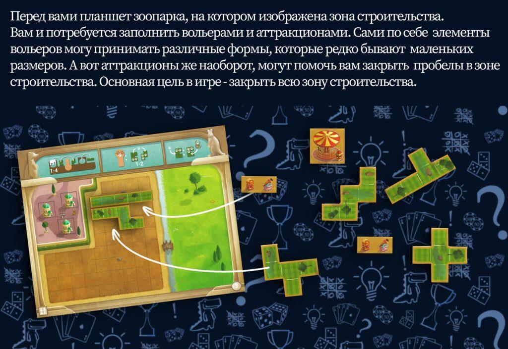 Планшет строительства, вольеры, аттракционны Зоопарк Нью-Йорка (rolethedice.ru Бросьте Кости)